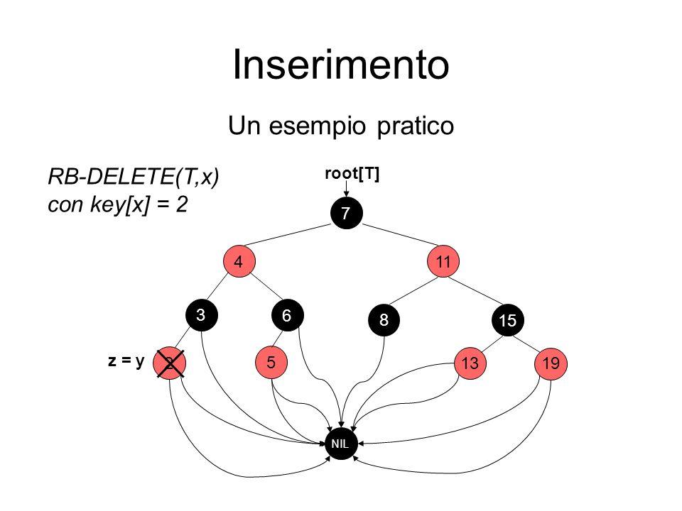 Inserimento Un esempio pratico RB-DELETE(T,x) con key[x] = 2 root[T] 7
